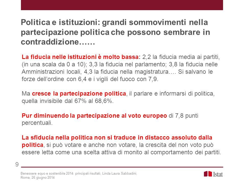 La fiducia nelle istituzioni è molto bassa: 2,2 la fiducia media ai partiti, (in una scala da 0 a 10); 3,3 la fiducia nel parlamento; 3,8 la fiducia nelle Amministrazioni locali, 4,3 la fiducia nella magistratura….