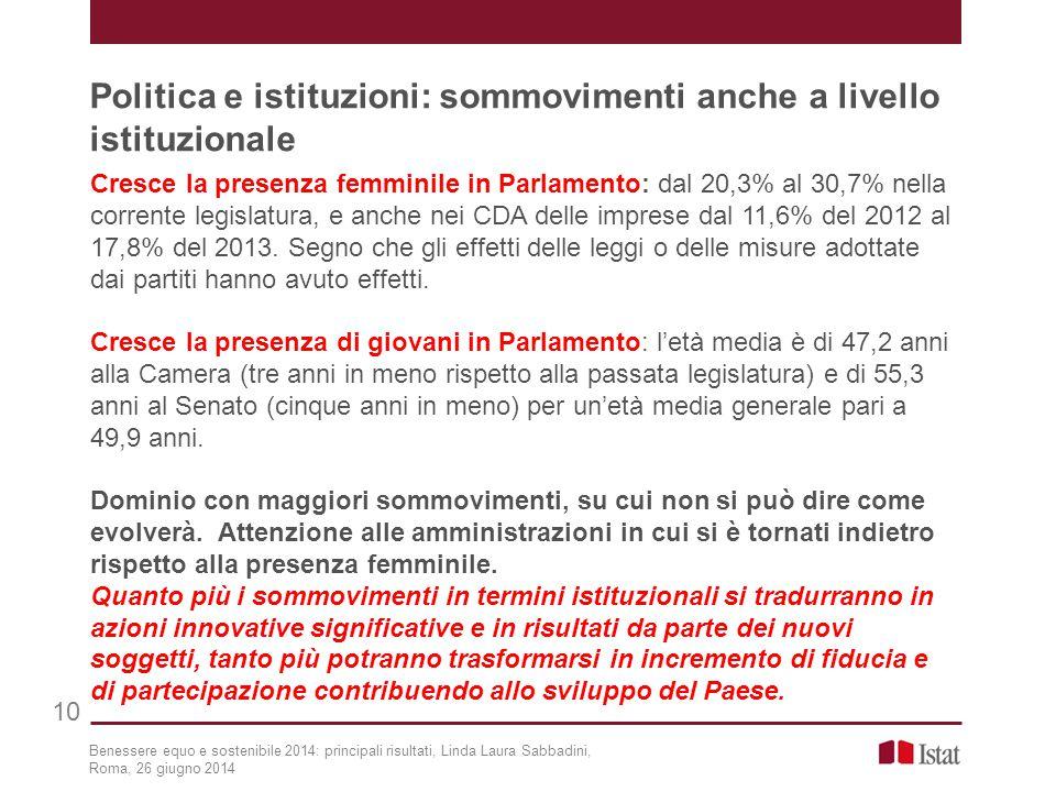 Cresce la presenza femminile in Parlamento: dal 20,3% al 30,7% nella corrente legislatura, e anche nei CDA delle imprese dal 11,6% del 2012 al 17,8% del 2013.