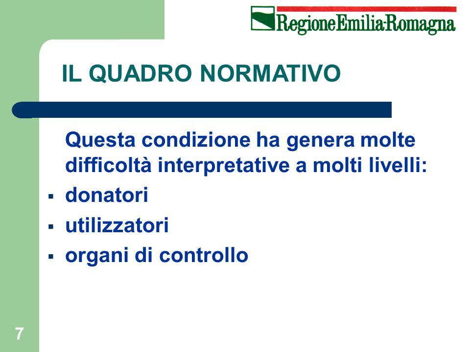 7 Questa condizione ha genera molte difficoltà interpretative a molti livelli:  donatori  utilizzatori  organi di controllo IL QUADRO NORMATIVO