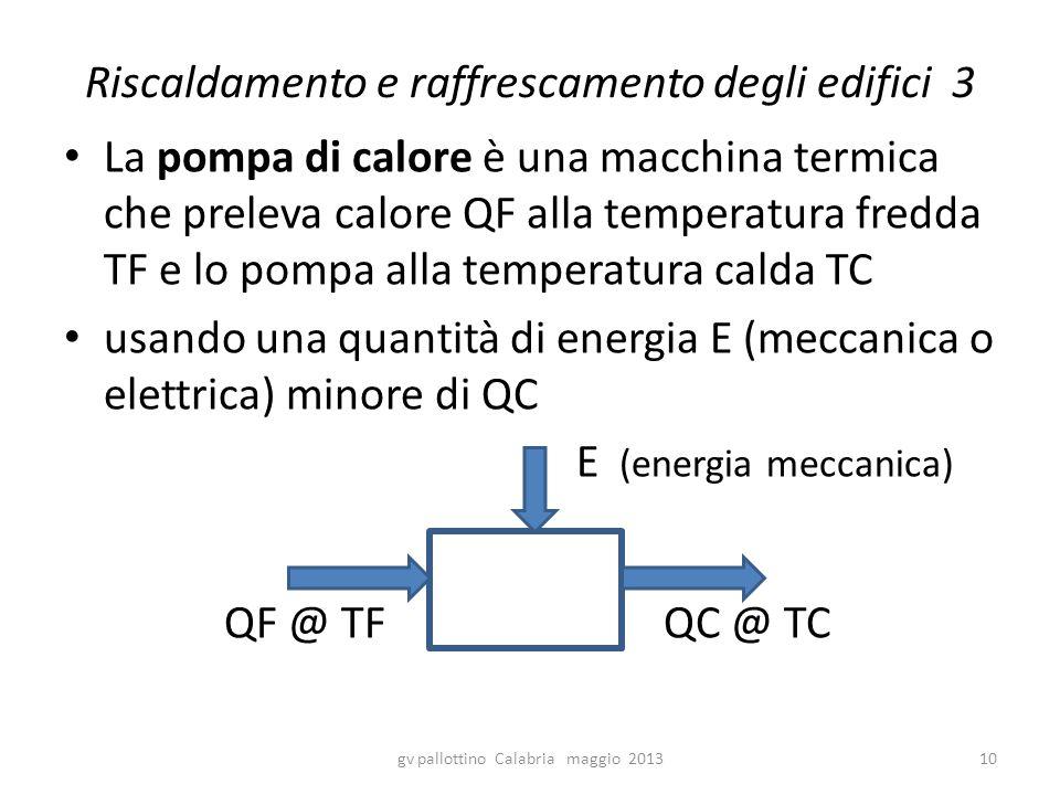 Riscaldamento e raffrescamento degli edifici 3 La pompa di calore è una macchina termica che preleva calore QF alla temperatura fredda TF e lo pompa alla temperatura calda TC usando una quantità di energia E (meccanica o elettrica) minore di QC E (energia meccanica) QF @ TF QC @ TC gv pallottino Calabria maggio 201310