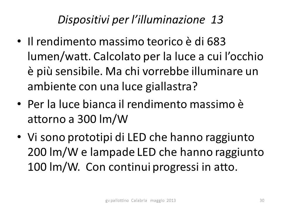 Dispositivi per l'illuminazione 13 Il rendimento massimo teorico è di 683 lumen/watt. Calcolato per la luce a cui l'occhio è più sensibile. Ma chi vor
