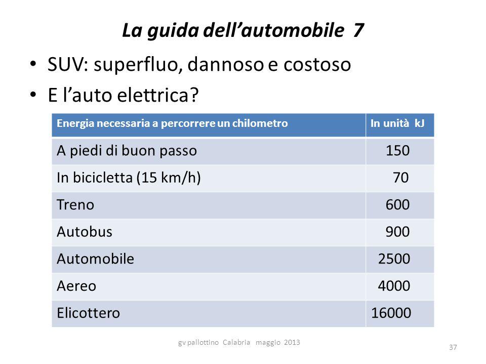 La guida dell'automobile 7 SUV: superfluo, dannoso e costoso E l'auto elettrica? gv pallottino Calabria maggio 2013 37 Energia necessaria a percorrere