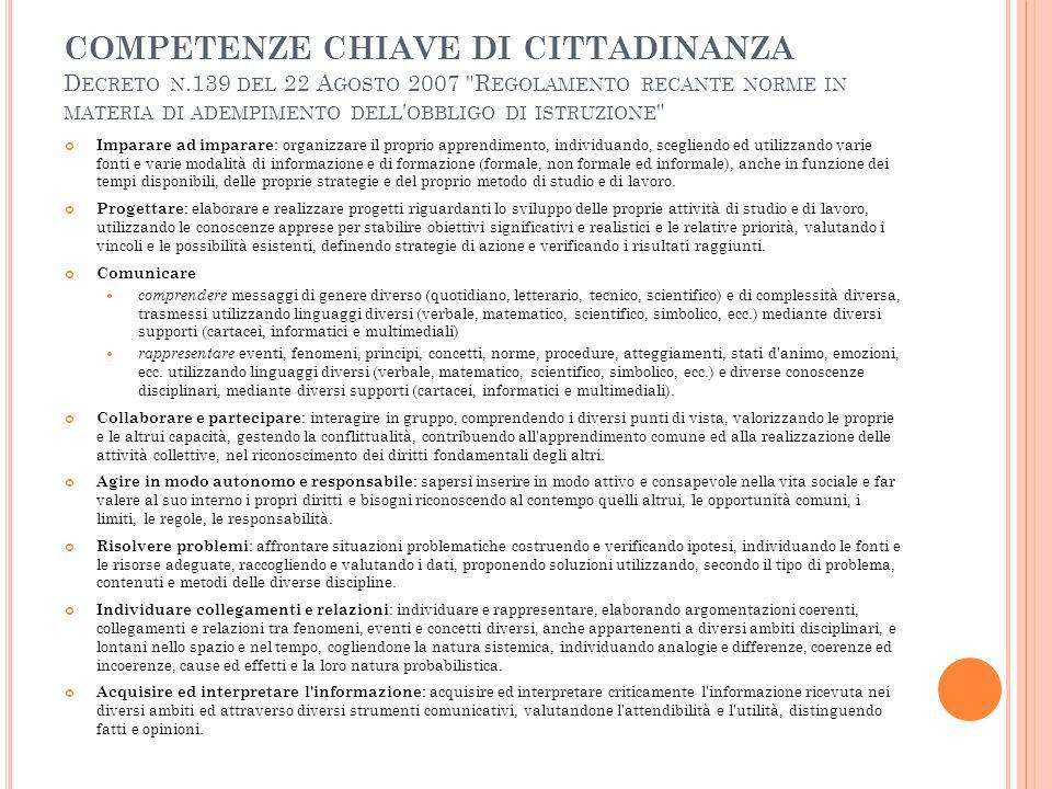 COMPETENZE CHIAVE DI CITTADINANZA D ECRETO N.139 DEL 22 A GOSTO 2007