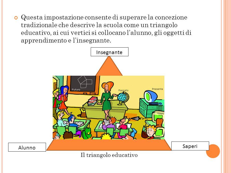 Questa impostazione consente di superare la concezione tradizionale che descrive la scuola come un triangolo educativo, ai cui vertici si collocano l'