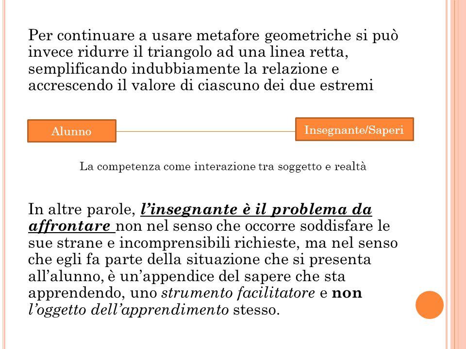 Mauro Laeng ( Enciclopedia pedagogica) la competenza è il « sicuro possesso di abilità non semplicemente ripetitive riferite ad un compito ».