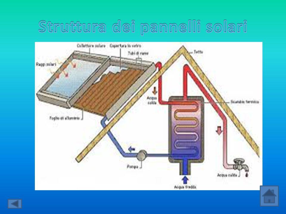 L'energia ricavata dall'acqua è chiamata energia idrica.