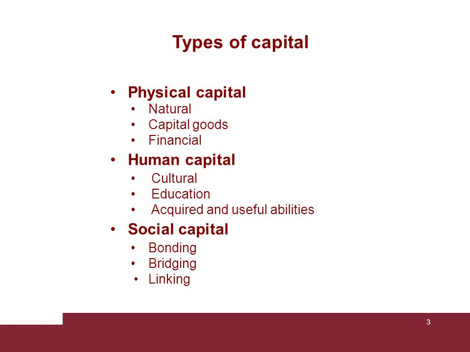 3 Types of capital Physical capital Natural Capital goods Financial Human capital Cultural Education Acquired and useful abilities Social capital Bond