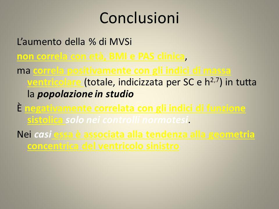 Conclusioni L'aumento della % di MVSi non correla con età, BMI e PAS clinica, ma correla positivamente con gli indici di massa ventricolare (totale, indicizzata per SC e h 2,7 ) in tutta la popolazione in studio È negativamente correlata con gli indici di funzione sistolica solo nei controlli normotesi.