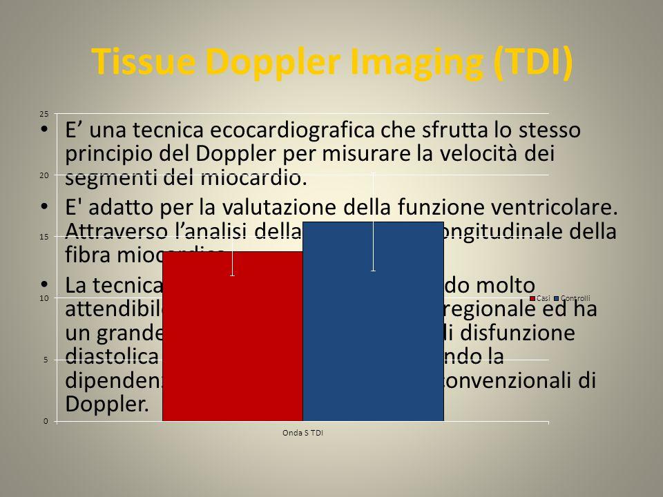 Tissue Doppler Imaging (TDI) E' una tecnica ecocardiografica che sfrutta lo stesso principio del Doppler per misurare la velocità dei segmenti del miocardio.