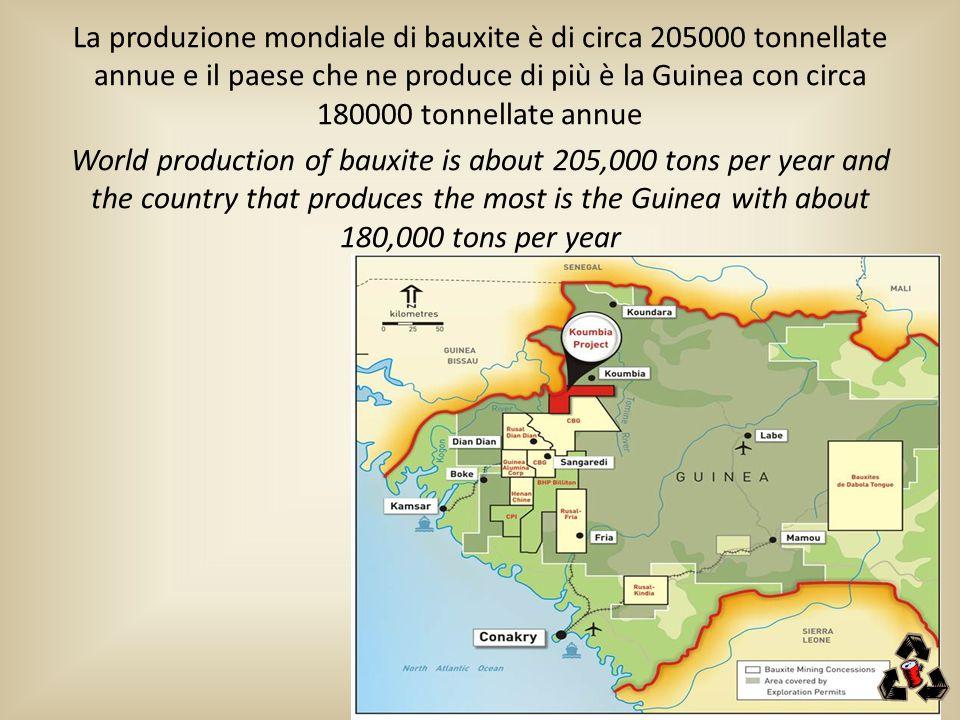 La produzione mondiale di bauxite è di circa 205000 tonnellate annue e il paese che ne produce di più è la Guinea con circa 180000 tonnellate annue Wo