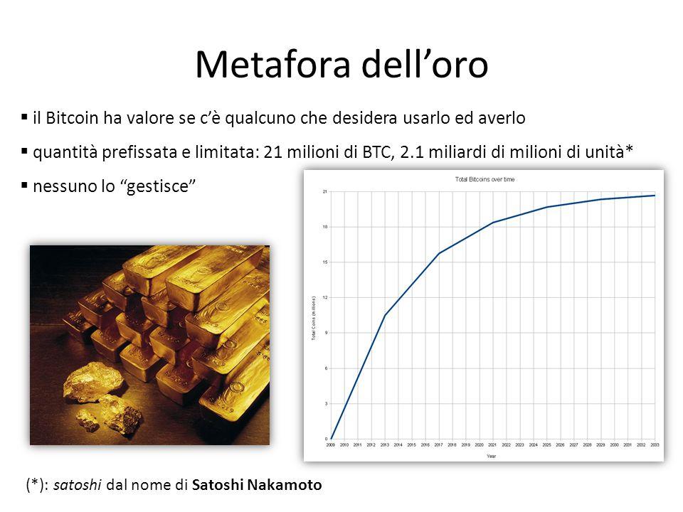 Metafora dell'oro  il Bitcoin ha valore se c'è qualcuno che desidera usarlo ed averlo  quantità prefissata e limitata: 21 milioni di BTC, 2.1 miliardi di milioni di unità*  nessuno lo gestisce (*): satoshi dal nome di Satoshi Nakamoto