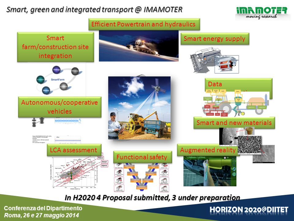 Conferenza del Dipartimento Roma, 26 e 27 maggio 2014 Smart, green and integrated transport @ IMAMOTER Smart energy supply Functional safety LCA asses