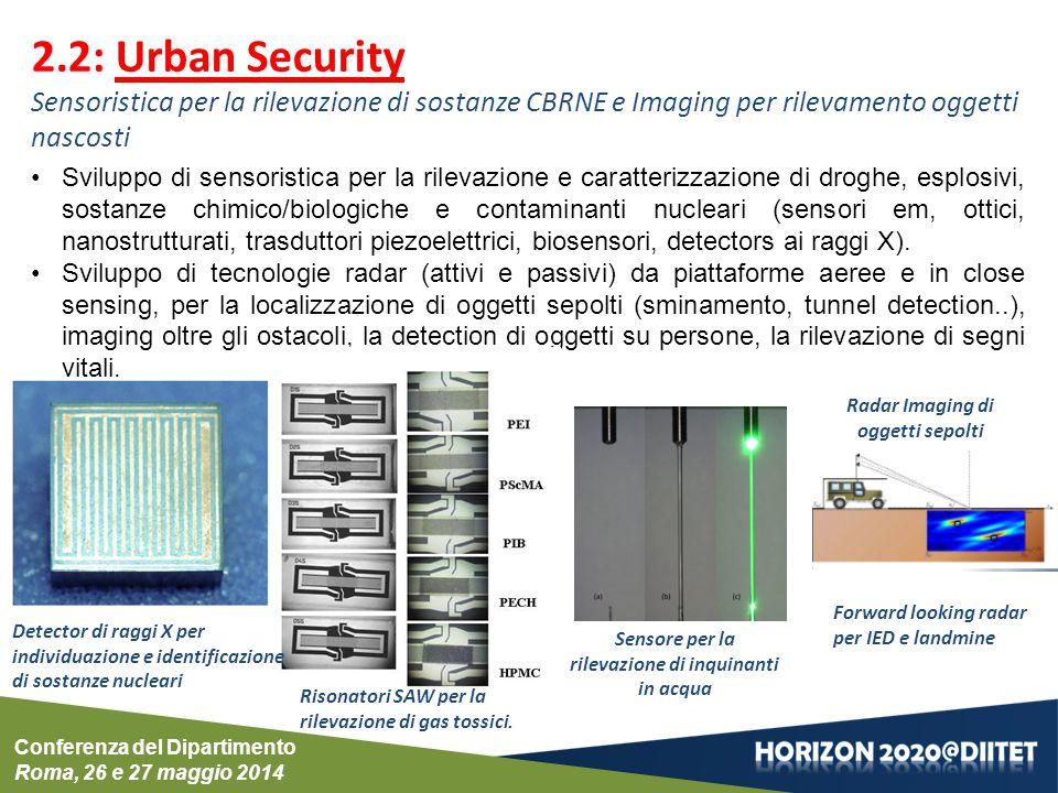Conferenza del Dipartimento Roma, 26 e 27 maggio 2014 2.2: Urban Security Sensoristica per la rilevazione di sostanze CBRNE e Imaging per rilevamento oggetti nascosti Sviluppo di sensoristica per la rilevazione e caratterizzazione di droghe, esplosivi, sostanze chimico/biologiche e contaminanti nucleari (sensori em, ottici, nanostrutturati, trasduttori piezoelettrici, biosensori, detectors ai raggi X).