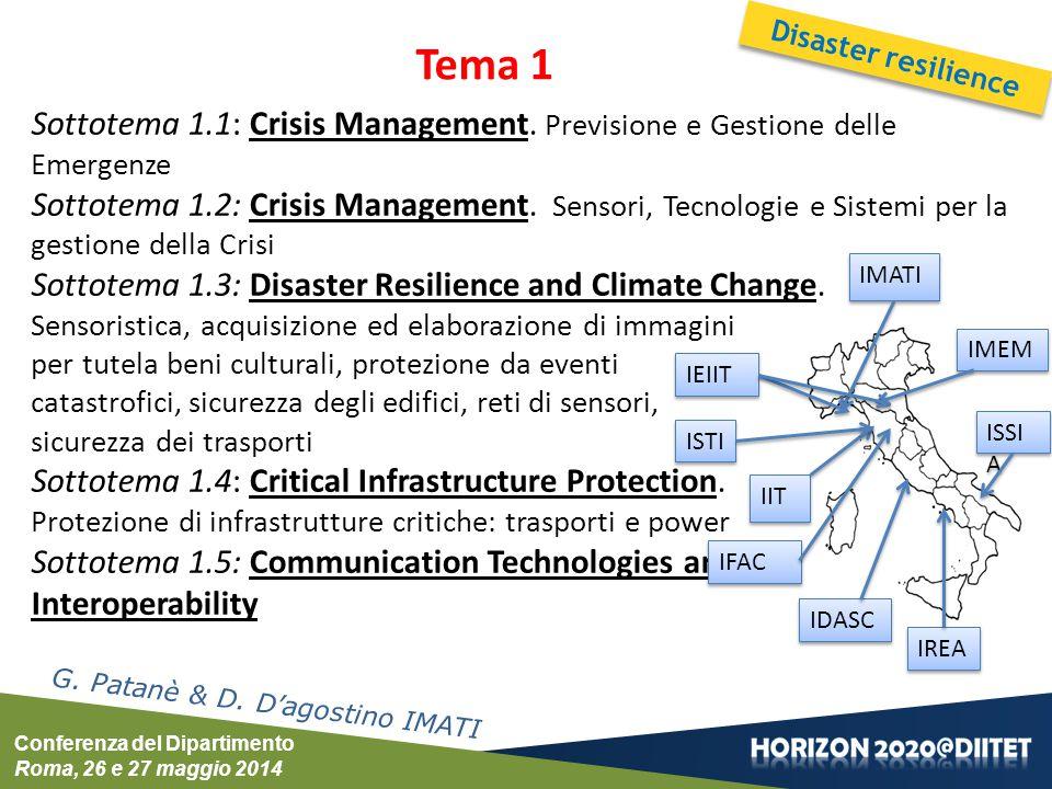 Conferenza del Dipartimento Roma, 26 e 27 maggio 2014 Sottotema 1.1: Crisis Management.