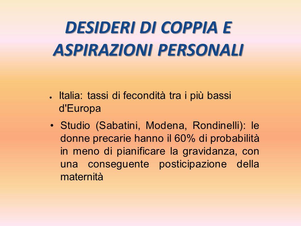 DESIDERI DI COPPIA E ASPIRAZIONI PERSONALI ● Italia: tassi di fecondità tra i più bassi d'Europa Studio (Sabatini, Modena, Rondinelli): le donne preca