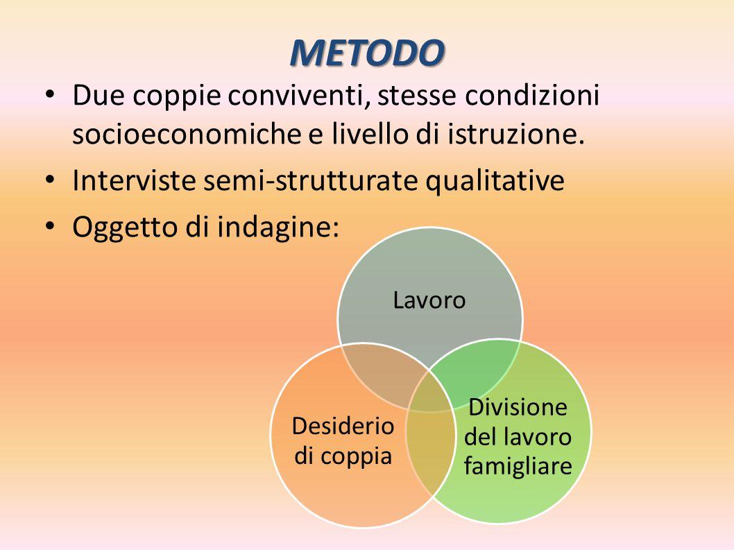 METODO Due coppie conviventi, stesse condizioni socioeconomiche e livello di istruzione. Interviste semi-strutturate qualitative Oggetto di indagine: