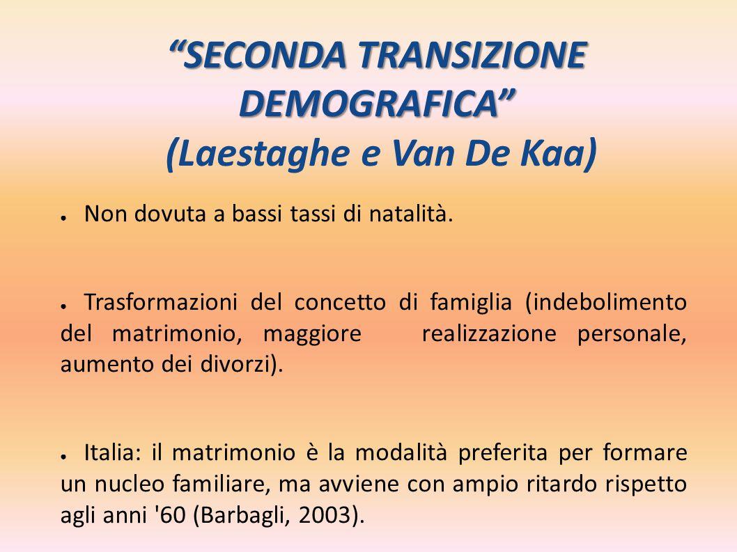 CONCLUSIONI DIVISIONE DEL CARICO FAMIGLIARE Dino & Luisa Modello Asimettrico Tradizionale Uomo aiuta, ma ruolo passivo.