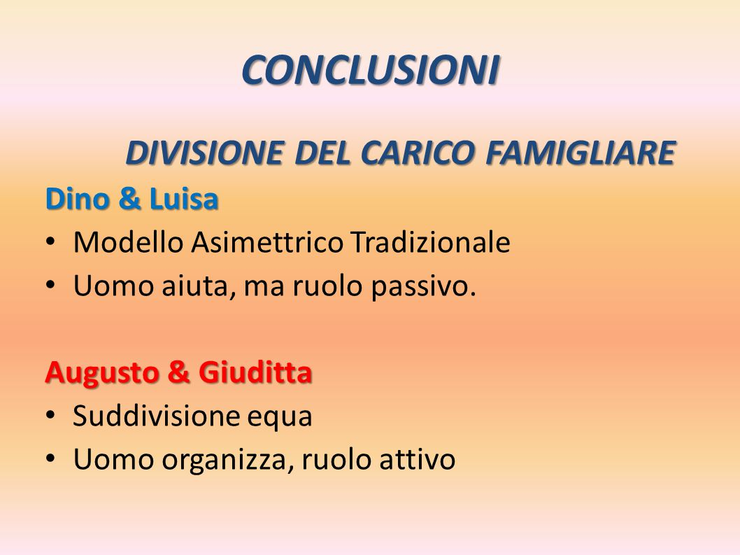 CONCLUSIONI DIVISIONE DEL CARICO FAMIGLIARE Dino & Luisa Modello Asimettrico Tradizionale Uomo aiuta, ma ruolo passivo. Augusto & Giuditta Suddivision