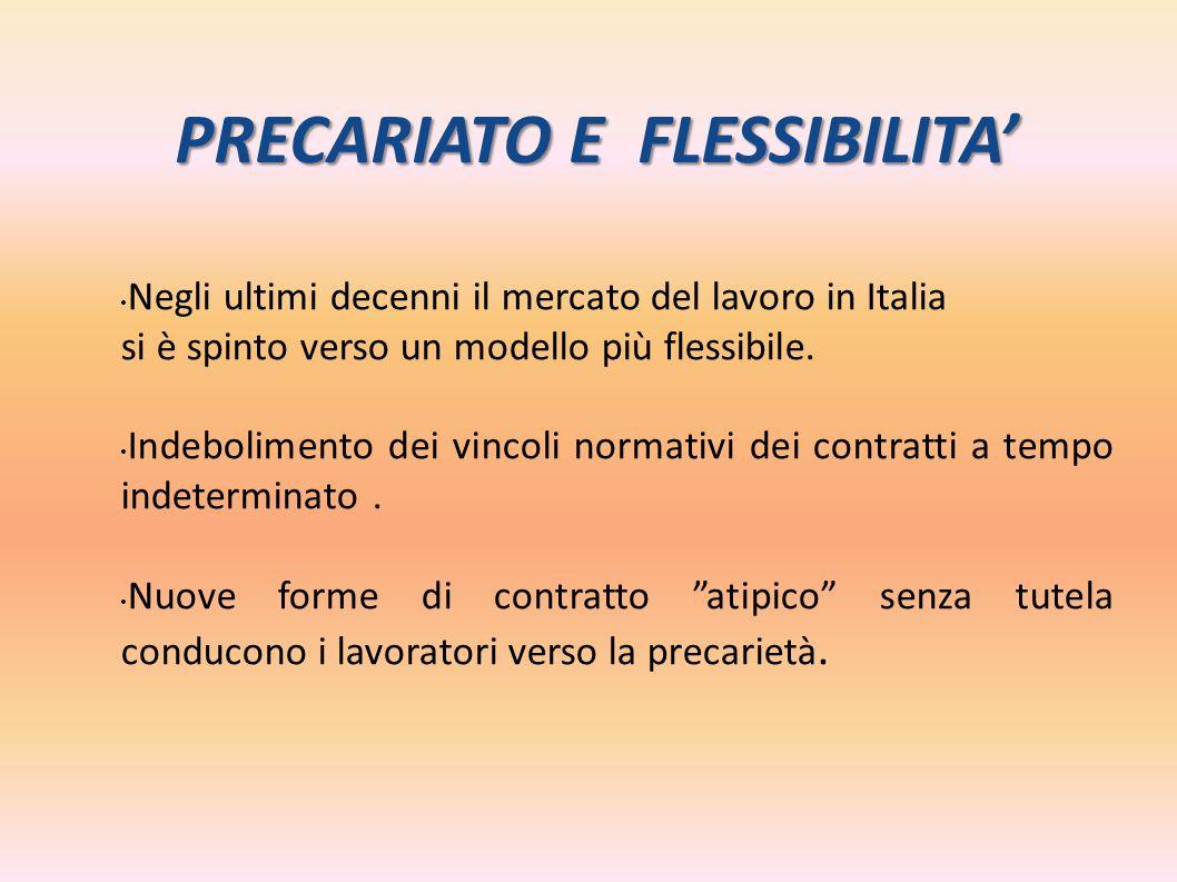 PRECARIATO E FLESSIBILITA' Negli ultimi decenni il mercato del lavoro in Italia si è spinto verso un modello più flessibile. Indebolimento dei vincoli