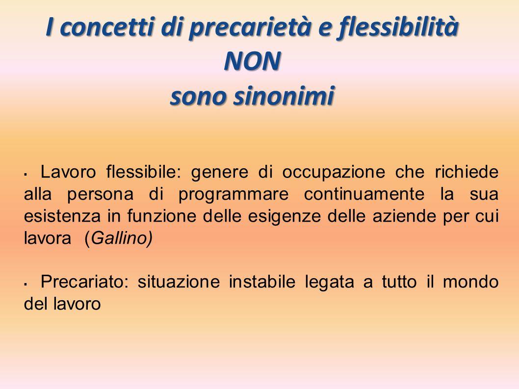 I concetti di precarietà e flessibilità NON sono sinonimi  Lavoro flessibile: genere di occupazione che richiede alla persona di programmare continua