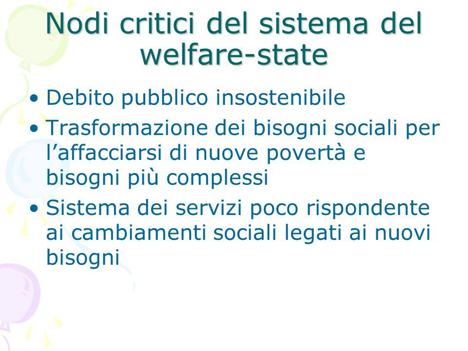 Nodi critici del sistema del welfare-state Debito pubblico insostenibile Trasformazione dei bisogni sociali per l'affacciarsi di nuove povertà e bisog