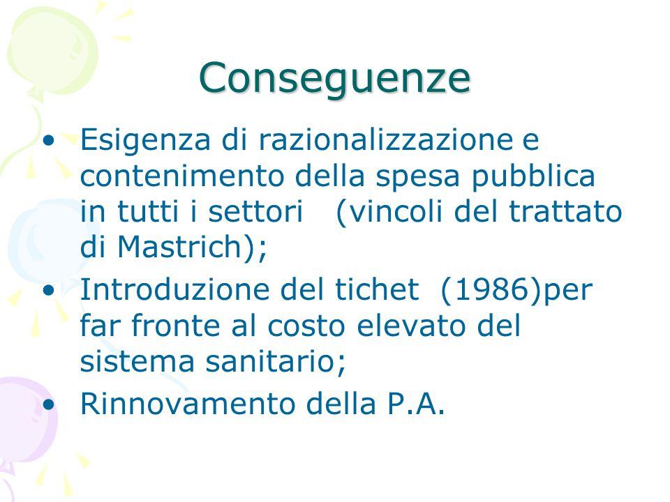 Conseguenze Esigenza di razionalizzazione e contenimento della spesa pubblica in tutti i settori (vincoli del trattato di Mastrich); Introduzione del