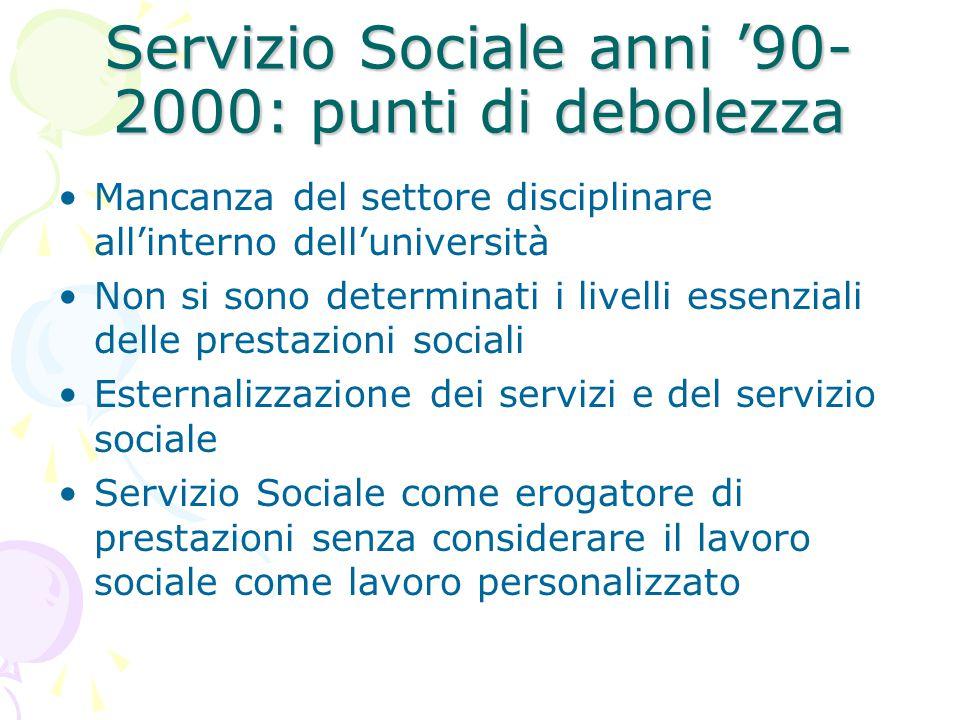 Servizio Sociale anni '90- 2000: punti di debolezza Mancanza del settore disciplinare all'interno dell'università Non si sono determinati i livelli es