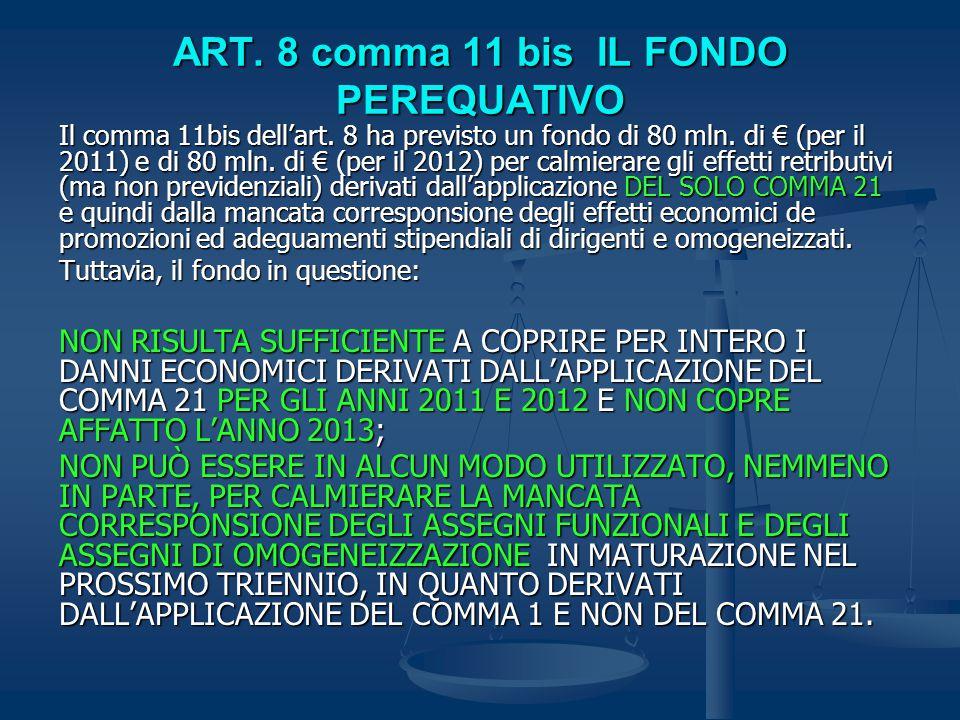 ART.8 comma 11 bis IL FONDO PEREQUATIVO Il comma 11bis dell'art.