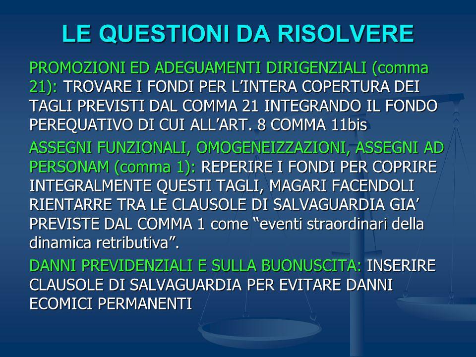 LE QUESTIONI DA RISOLVERE PROMOZIONI ED ADEGUAMENTI DIRIGENZIALI (comma 21): TROVARE I FONDI PER L'INTERA COPERTURA DEI TAGLI PREVISTI DAL COMMA 21 INTEGRANDO IL FONDO PEREQUATIVO DI CUI ALL'ART.
