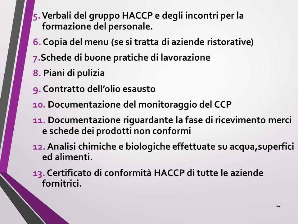 5. Verbali del gruppo HACCP e degli incontri per la formazione del personale. 6. Copia del menu (se si tratta di aziende ristorative) 7.Schede di buon
