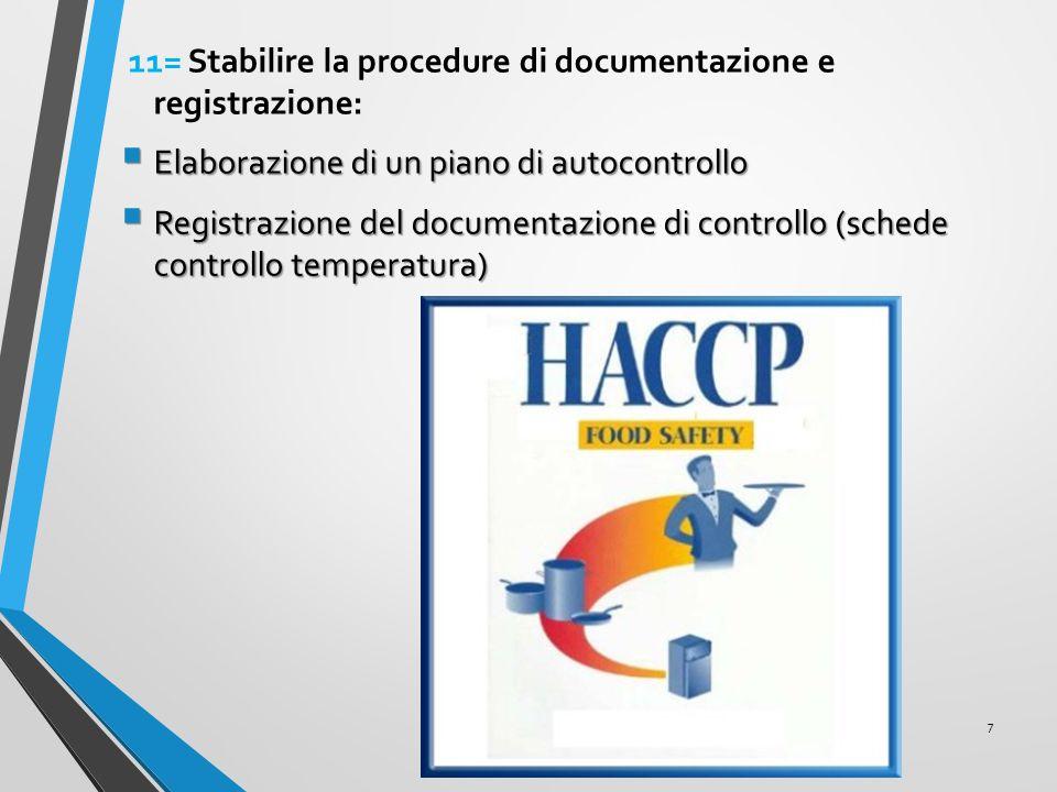 Gli organi di controllo per l'HACCP Gli organi di controllo per l'HACCP 1.