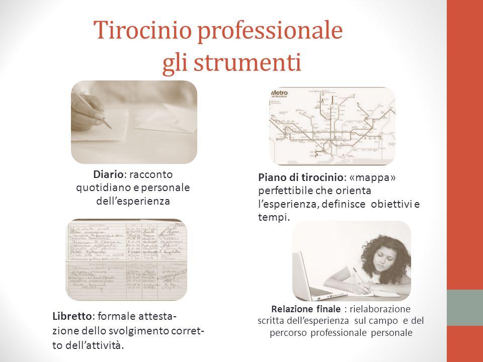 Guida al tirocinio Obiettivo Favorire l'apprendimento professionale attraverso l'osservazione, l'analisi e la rielaborazione dell'esperienza di tirocinio.