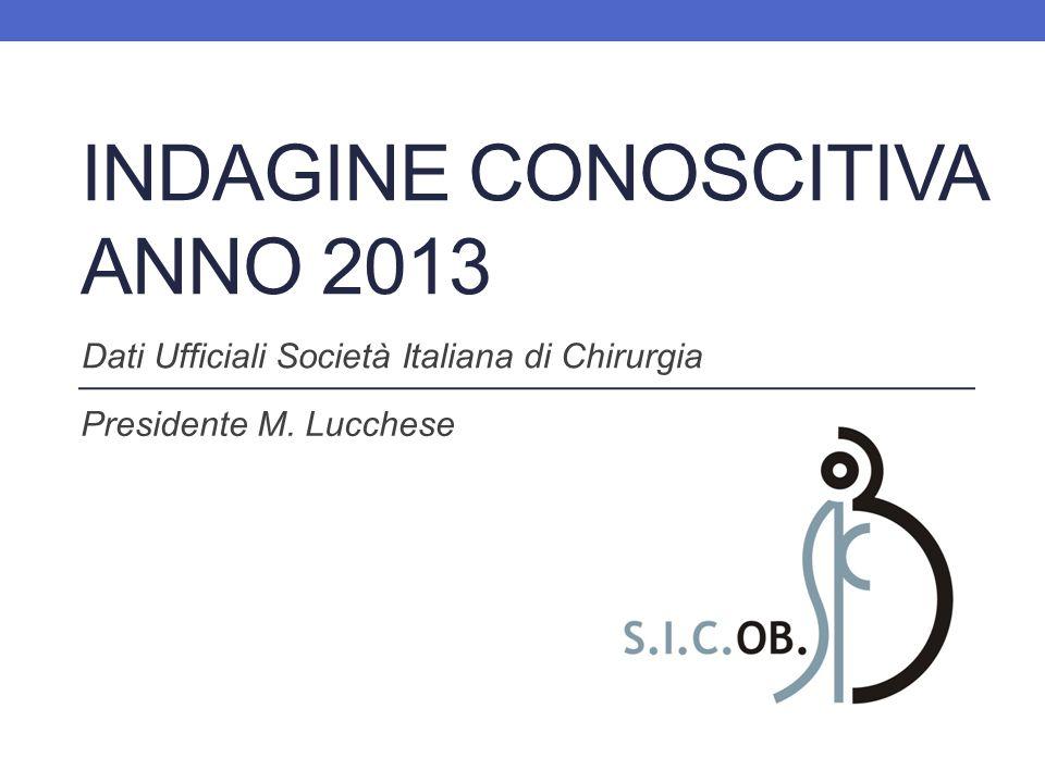 INDAGINE CONOSCITIVA ANNO 2013 Presidente M. Lucchese Dati Ufficiali Società Italiana di Chirurgia