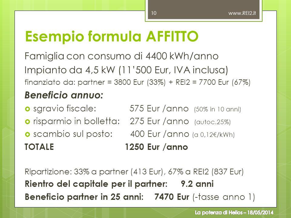 Esempio formula AFFITTO Famiglia con consumo di 4400 kWh/anno Impianto da 4,5 kW (11'500 Eur, IVA inclusa) finanziato da: partner = 3800 Eur (33%) + R
