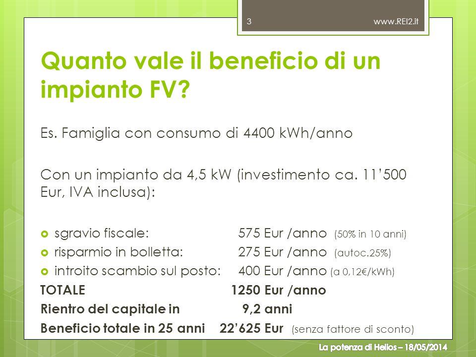 Quanto vale il beneficio di un impianto FV? Es. Famiglia con consumo di 4400 kWh/anno Con un impianto da 4,5 kW (investimento ca. 11'500 Eur, IVA incl