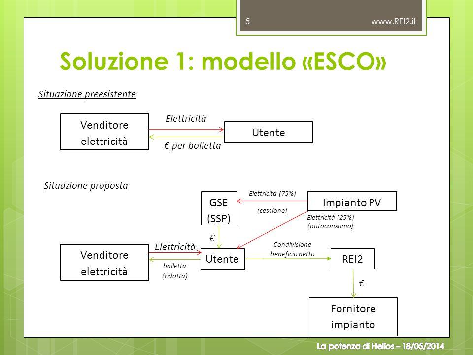 Soluzione 1: modello «ESCO» www.REI2.it 5 Venditore elettricità € per bolletta Utente Elettricità Situazione preesistente Situazione proposta Utente C