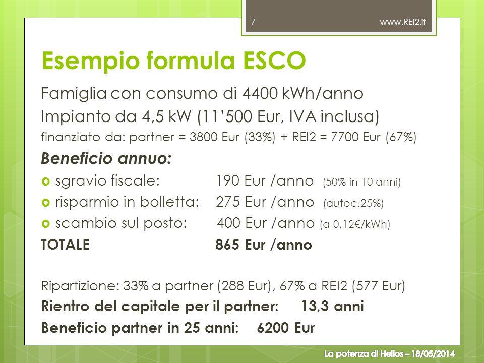Esempio formula ESCO Famiglia con consumo di 4400 kWh/anno Impianto da 4,5 kW (11'500 Eur, IVA inclusa) finanziato da: partner = 3800 Eur (33%) + REI2