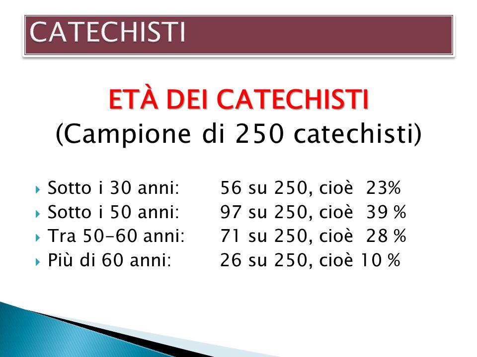 ETÀ DEI CATECHISTI (Campione di 250 catechisti)  Sotto i 30 anni:56 su 250, cioè 23%  Sotto i 50 anni:97 su 250, cioè 39 %  Tra 50-60 anni:71 su 25