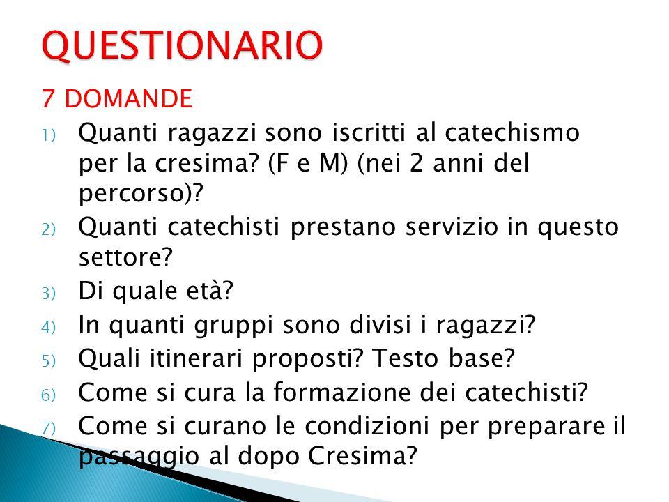 7 DOMANDE 1) Quanti ragazzi sono iscritti al catechismo per la cresima? (F e M) (nei 2 anni del percorso)? 2) Quanti catechisti prestano servizio in q
