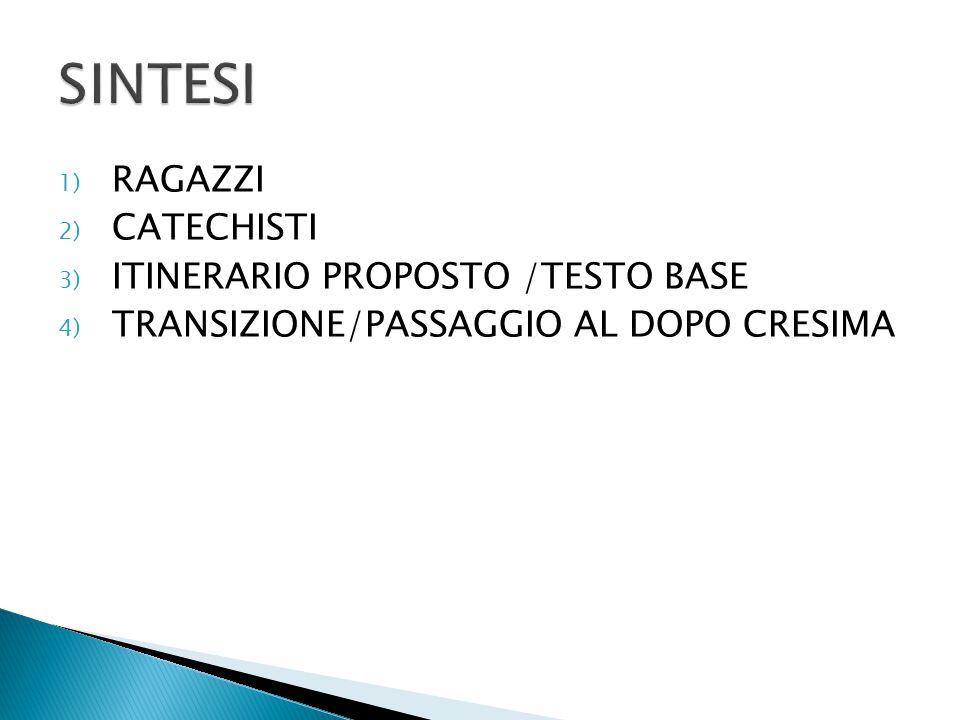 1) RAGAZZI 2) CATECHISTI 3) ITINERARIO PROPOSTO /TESTO BASE 4) TRANSIZIONE/PASSAGGIO AL DOPO CRESIMA