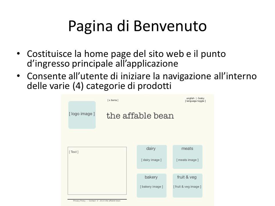 Pagina di Benvenuto Costituisce la home page del sito web e il punto d'ingresso principale all'applicazione Consente all'utente di iniziare la navigaz