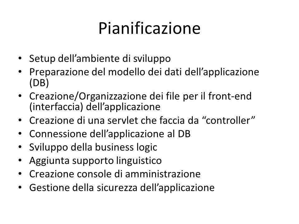 Pianificazione Setup dell'ambiente di sviluppo Preparazione del modello dei dati dell'applicazione (DB) Creazione/Organizzazione dei file per il front