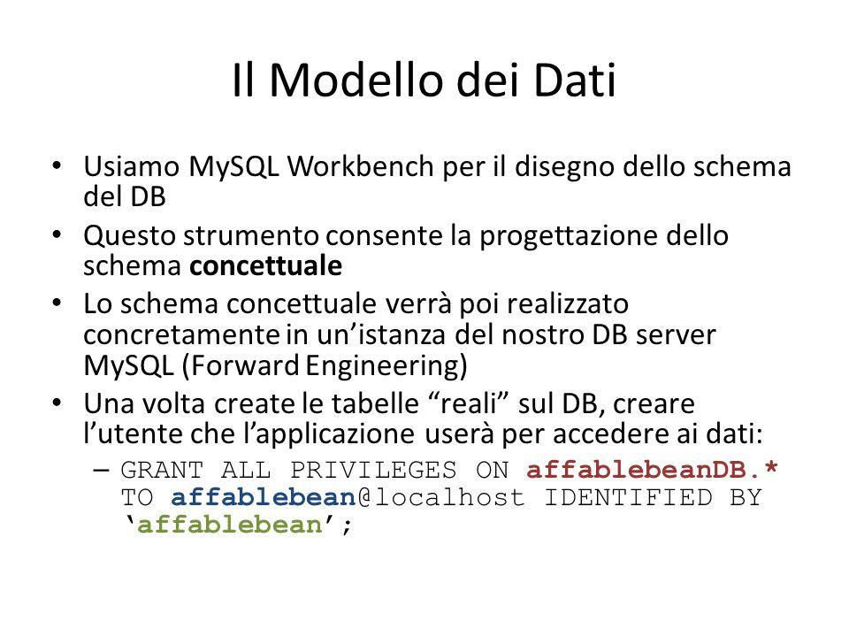 Il Modello dei Dati Usiamo MySQL Workbench per il disegno dello schema del DB Questo strumento consente la progettazione dello schema concettuale Lo s