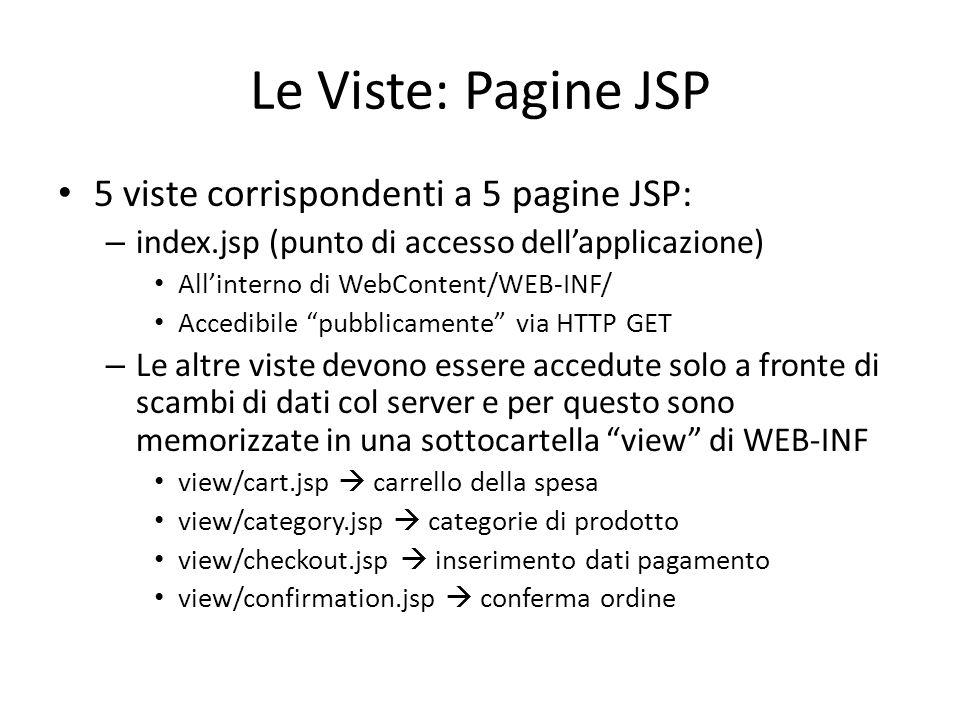 Le Viste: Pagine JSP 5 viste corrispondenti a 5 pagine JSP: – index.jsp (punto di accesso dell'applicazione) All'interno di WebContent/WEB-INF/ Accedi