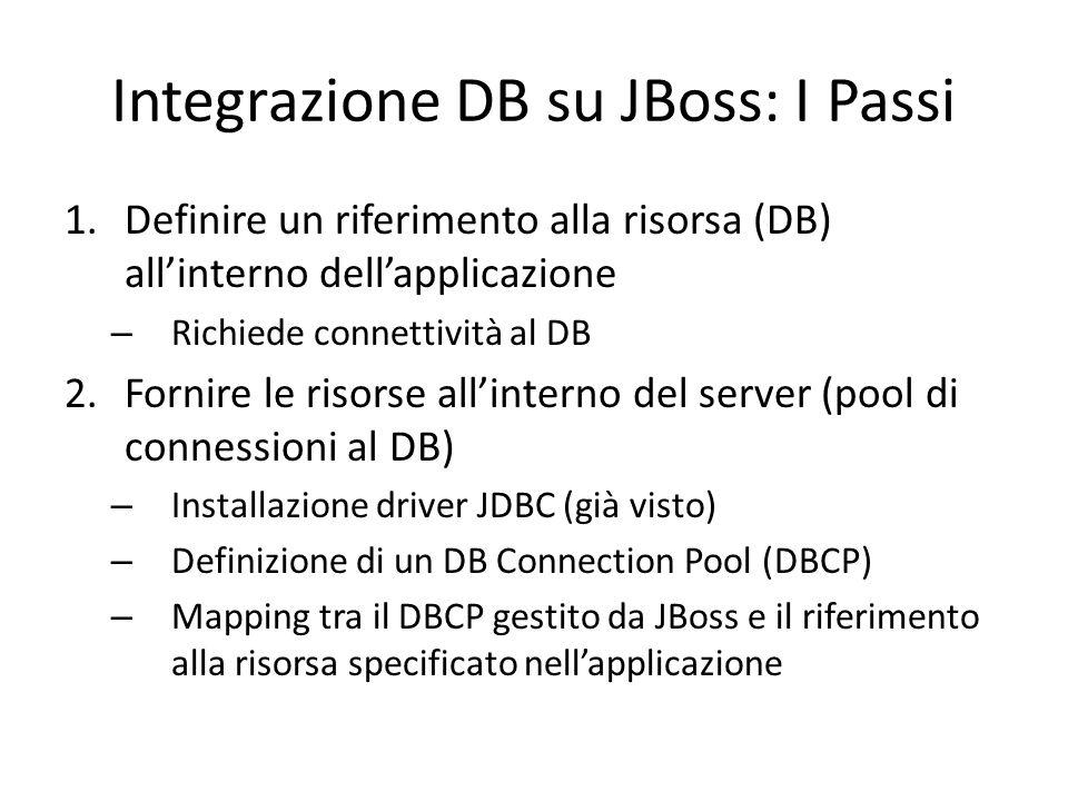 Integrazione DB su JBoss: I Passi 1.Definire un riferimento alla risorsa (DB) all'interno dell'applicazione – Richiede connettività al DB 2.Fornire le