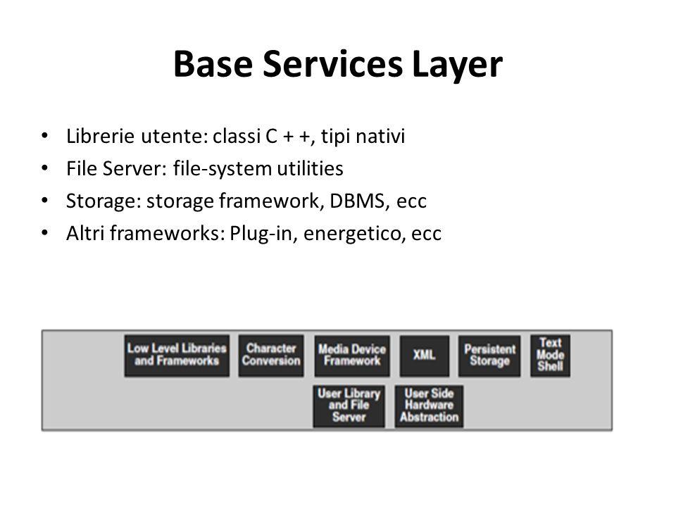 Base Services Layer Librerie utente: classi C + +, tipi nativi File Server: file-system utilities Storage: storage framework, DBMS, ecc Altri framewor