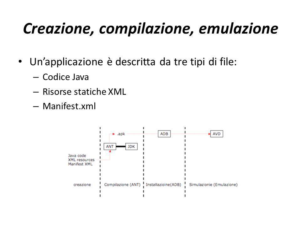 Creazione, compilazione, emulazione Un'applicazione è descritta da tre tipi di file: – Codice Java – Risorse statiche XML – Manifest.xml