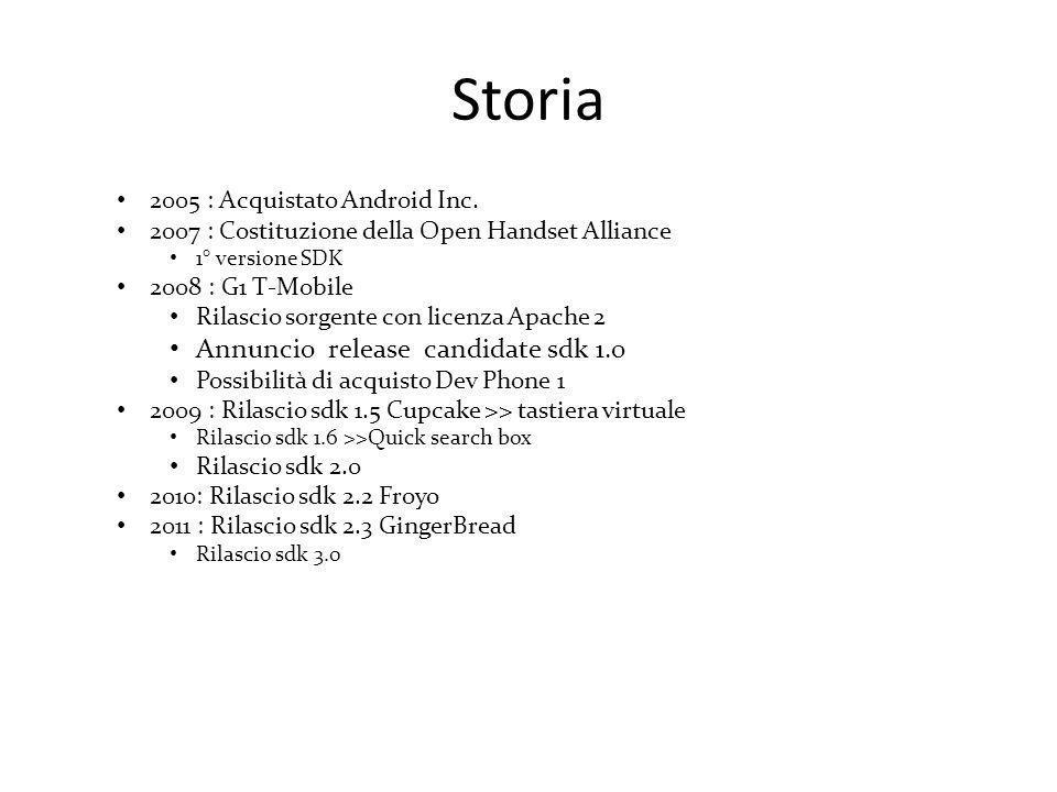 Storia 2005 : Acquistato Android Inc. 2007 : Costituzione della Open Handset Alliance 1° versione SDK 2008 : G1 T-Mobile Rilascio sorgente con licenza