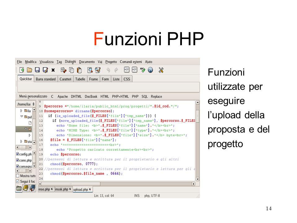 14 Funzioni PHP Funzioni utilizzate per eseguire l'upload della proposta e del progetto