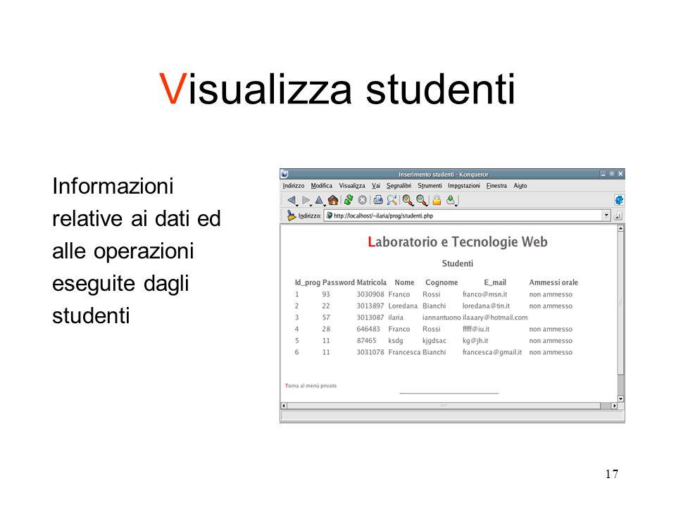 17 Visualizza studenti Informazioni relative ai dati ed alle operazioni eseguite dagli studenti